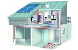 Какую площадь на крыше могут занимать солнечные коллекторы